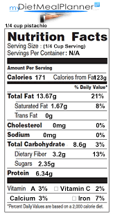 nutrition facts label nuts seeds 4