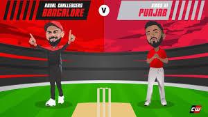IPL 2020: RCB vs KXIP Fantasy tips and ...
