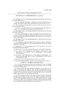 RIVER MURRAY WATERS (AMENDMENT) ACT 1987 No. 232