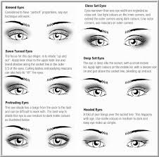 makeup application for diffe eye shapes
