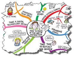 Focus Final   Management Briefs