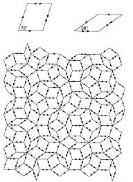 8: The Penrose P3 tiling and the rhombs that make it up, with matching...