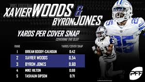 Dallas Cowboys building one of the most ...