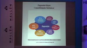 11 DR. RAFAEL O. JOHNSON (EL CUERPO CON DEPRESION Y ANSIEDAD ...