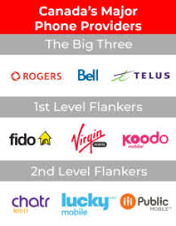 best canadian phone provider