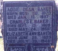 Addie Dean Baker (1870 - 1897) - Genealogy