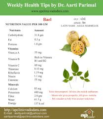 health benefit of bael fruit a p