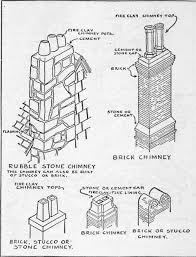 masonry fireplace and chimney
