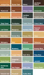Wood Stain Sadolin Wood Stain Colour Chart