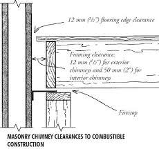 fireplace chimney clearances chimney