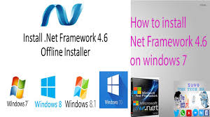 install net framework 4 6 on windows 7