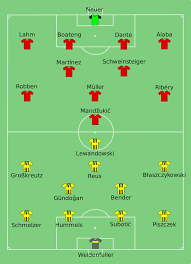 File:Borussia Dortmund vs Bayern Munich 2013-05-25.svg - Wikipedia