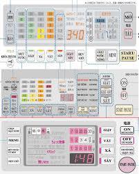 Hướng dẫn sử dụng máy giặt Nội địa Nhật | Đúng cách và Hiệu quả