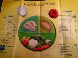diabetes need to eat fat