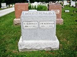 John Wesley McDonald (1858-1933) - Find A Grave Memorial