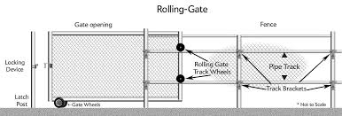 Chain Link Fence Parts Chain Link Gate Parts Chain Link Fence Rolling Gate Track Wheel