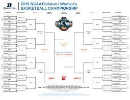 2019 NCAA women's basketball tournament ...