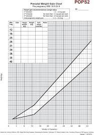 exle weight gain chart