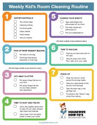 The Checklist That Shows Kids How To Clean Their Rooms Bedroom Cleaning Checklist Cleaning Routine Bathroom Cleaning Checklist