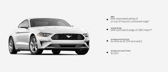 ford ecoboost vehicles optimize