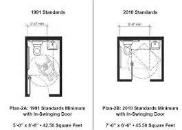 minimum size ada bathroom google