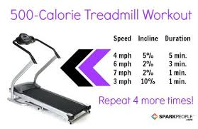 the 500 calorie treadmill workout