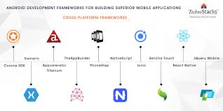 top 10 android development frameworks