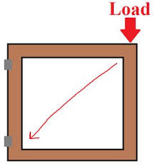 What Is The Optimal Configuration Of A Cross Brace On A Wooden Gate Home Improvement Stack Exchange