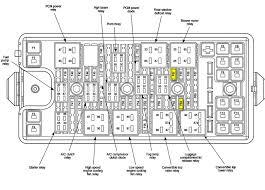 2007 mustang gt fuse box diagram i am