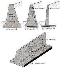 types of retaining walls cantilever