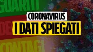 Coronavirus, il bollettino del 20 marzo spiegato