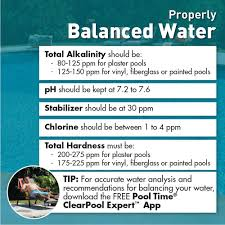 Image result for proper ppm for balanceing a swimming pool