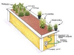 raised garden beds raised herb garden