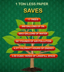 small business profit doesn t grow on trees go paperless
