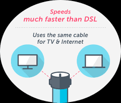 cable internet providers by zip code