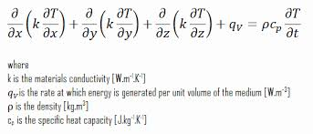 what is heat equation heat conduction