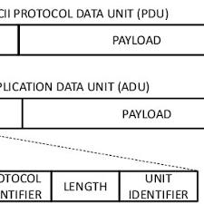 a retrofit network intrusion detection