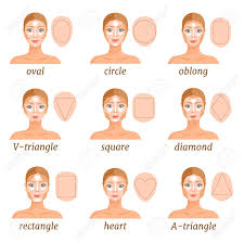 face of various shapes makeup tips