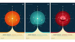 deep e atomic clock will transform
