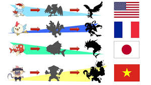Pokemon Evolution Designs For Your Country - America ( USA), Japan ...