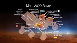 Mars 2020 Rover (NASA, Mars, 07/31/14) | In this image: An a… | Flickr
