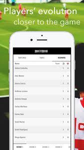 Football for La Liga Segunda División 1 2 3 for Android - APK Download