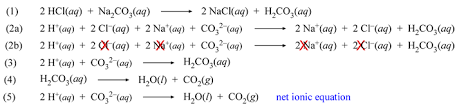 chem 101 acids and bases introduction