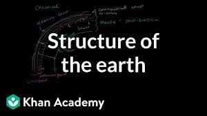 structure of the earth video khan
