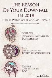 your zodiac sign reveals the reason of your downfall in