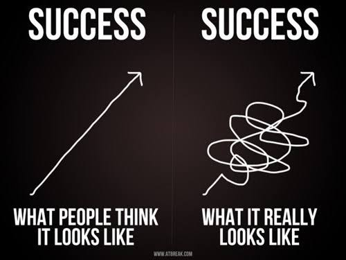 Image result for success graph meme""
