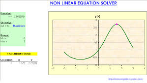 engineers excel com non linear equation