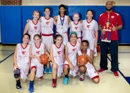 Women's basketball offer - Priscilla Williams - Lady Cougar Sports ...