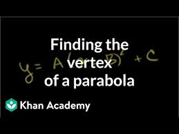 vertex of a parabola in standard form