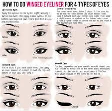 20 liquid eyeliner hacks tips and